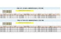 2019생활체육동호회리그(파크골프,배드민턴)대회 10월…