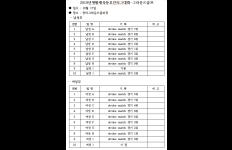 2019 생활체육 동호인리그전 10월 대회결과 (그라운…